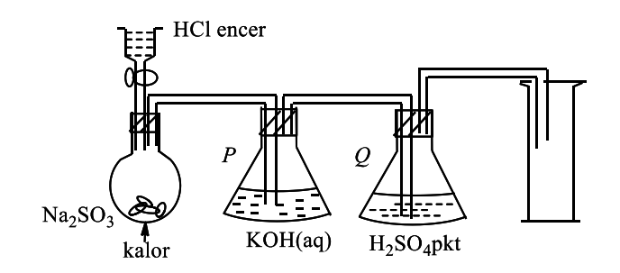 diagram berikut ini menggambarkan suatu percobaan untuk