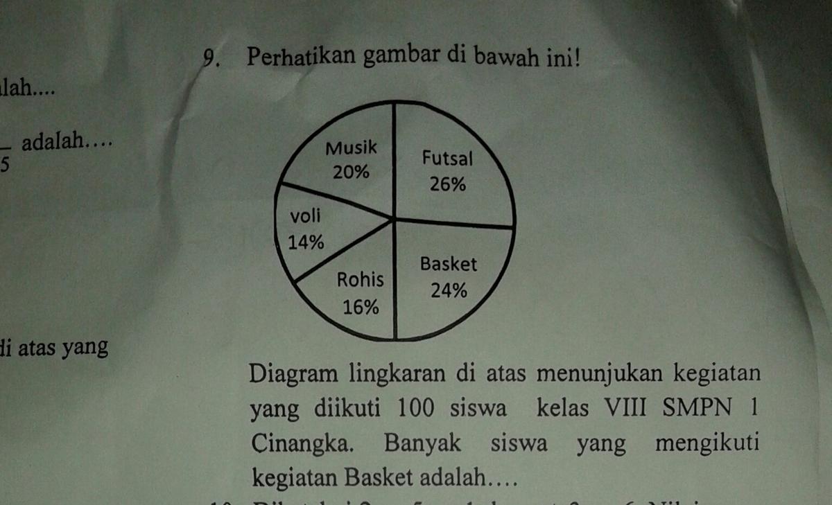 Tolong dibantu kak soal diagram lingkaran di bawah ini brainly tolong dibantu kak soal diagram lingkaran di bawah ini ccuart Images