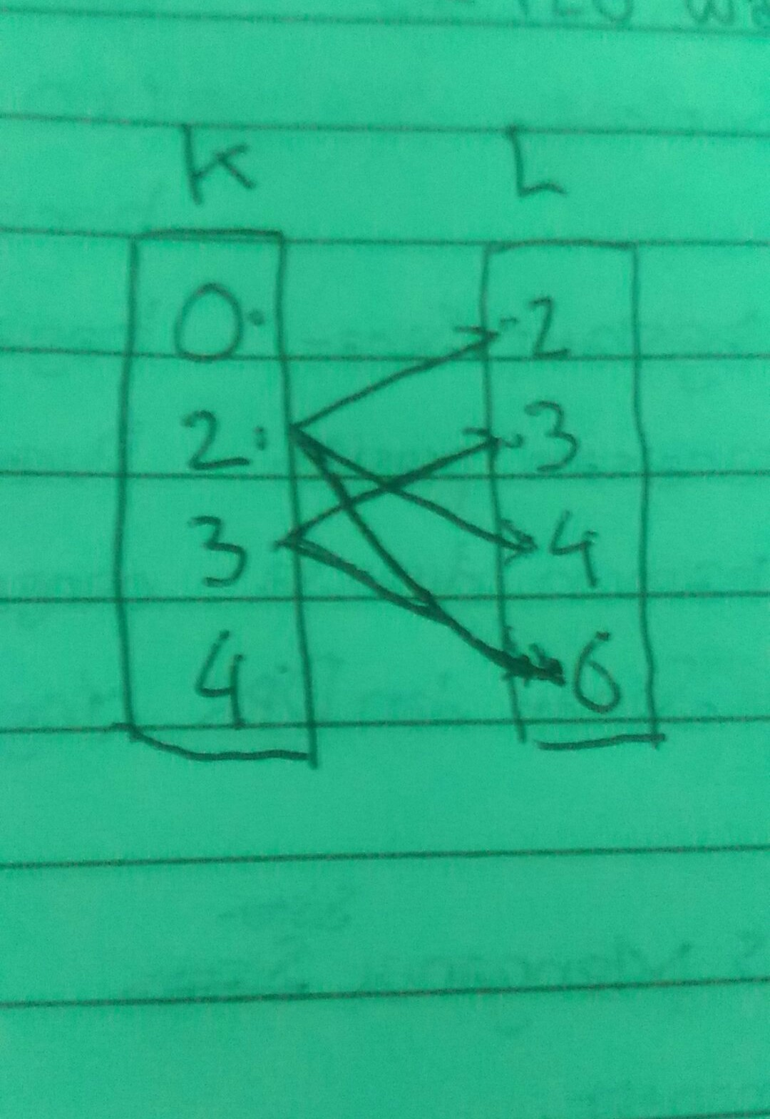 Buatlah diagram panah yang menunjukan relasi untukfaktor daridari unduh jpg ccuart Gallery