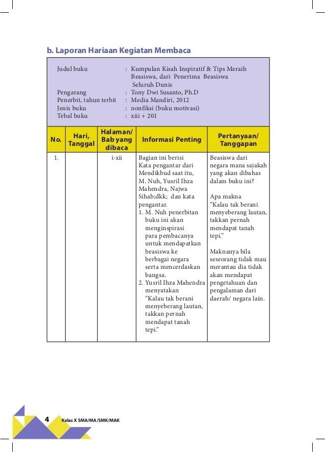 Buatkanlah Laporan Baca Dalam Bentuk Tabel Brainly Co Id