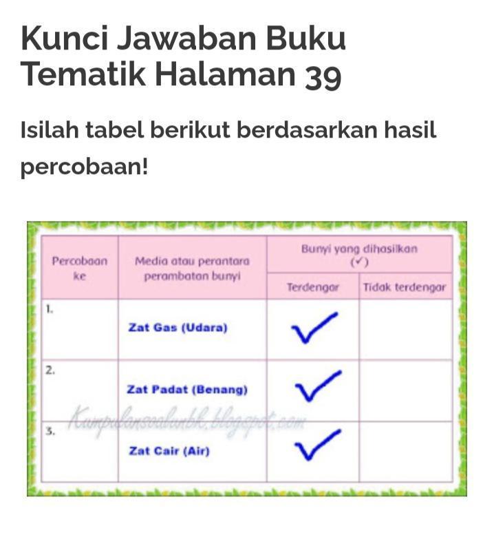 Kunci Jawaban Bahasa Indonesia Kelas 11 Halaman 89 Peranti Guru