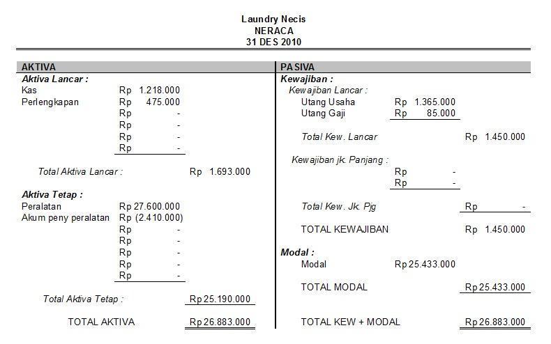 contoh laporan laba rugi laundry