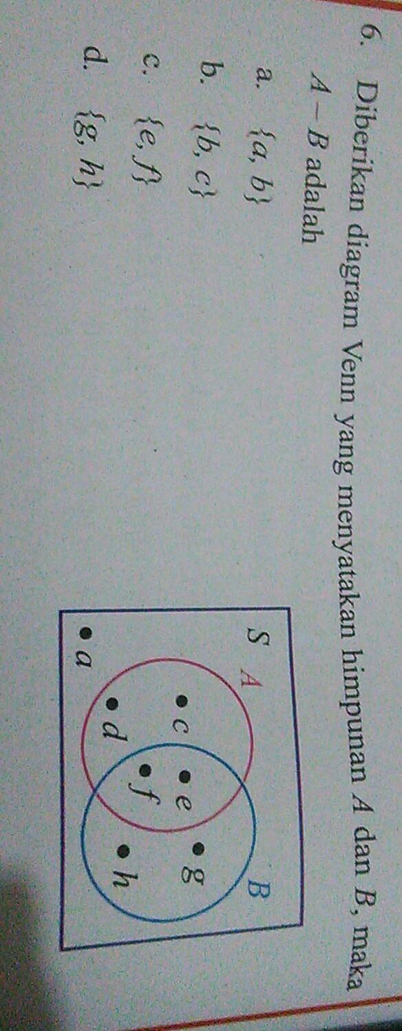 Diberikan diagram venn yg menyatakan himpunan a dan b maka a b diberikan diagram venn yg menyatakan himpunan a dan b maka a b adalah ccuart Image collections