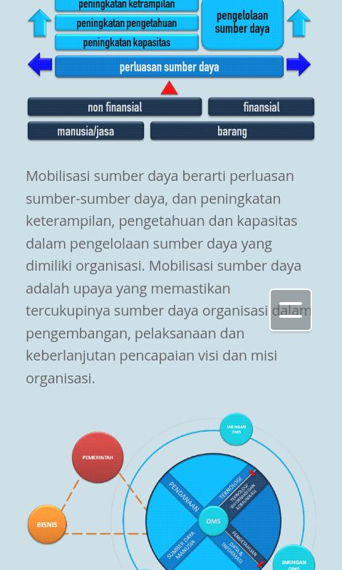 definisi mobilisasi sumber daya   Brainly.co.id
