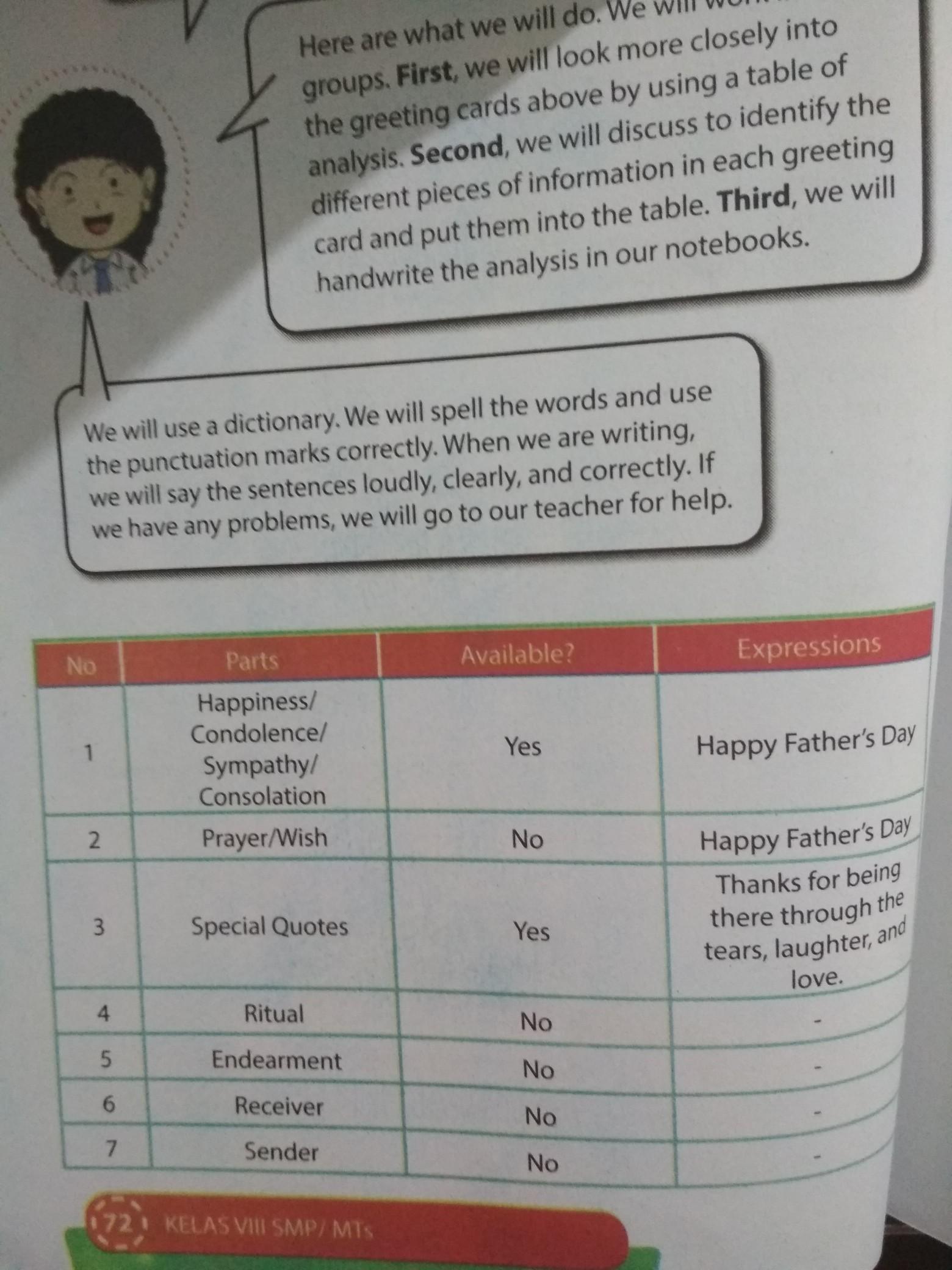 Buku Paket Bahasa Inggris Kelas 8 Halaman 88 Info Terkait Buku