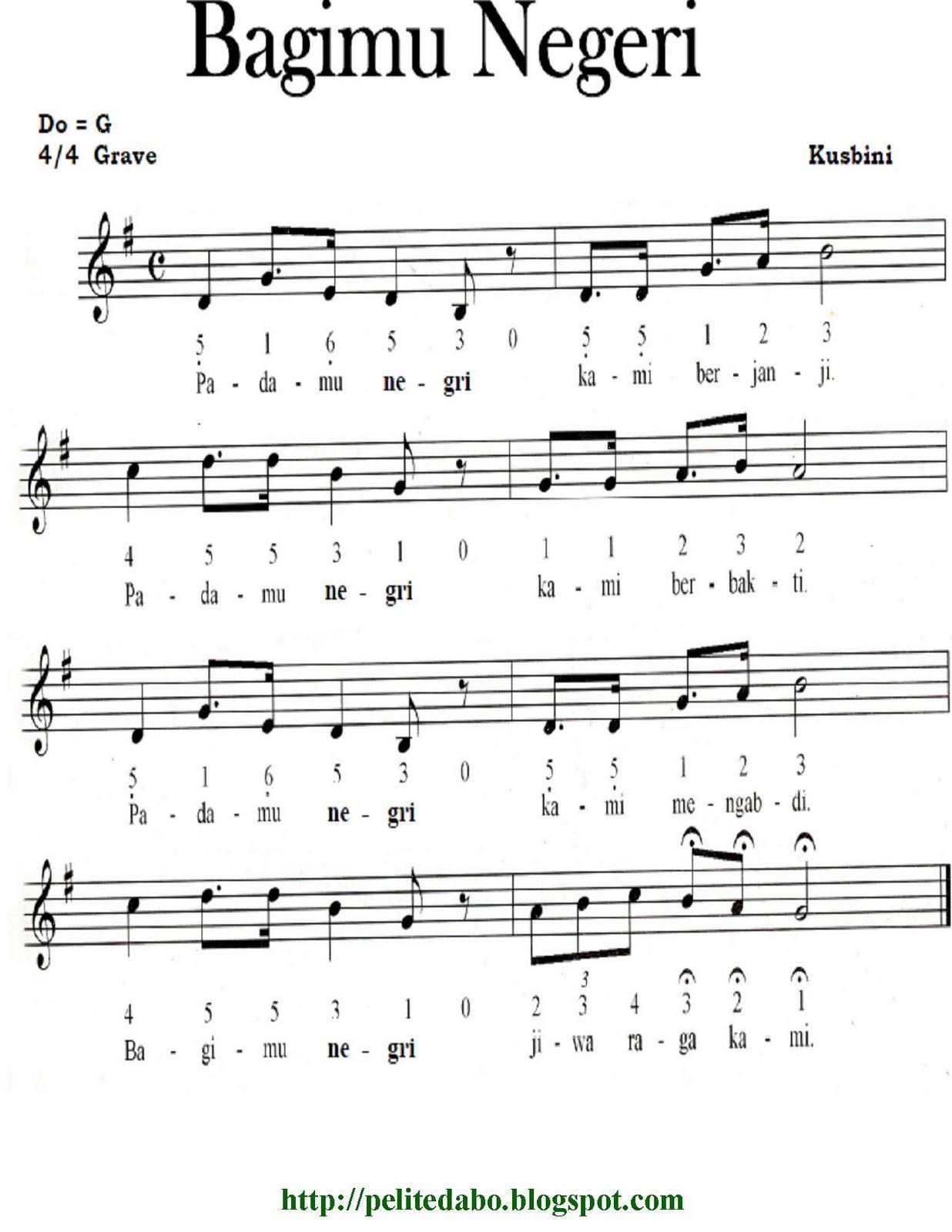 Bagaimana Tempo Lagu Berjudul Bagimu Negeri Brainly Co Id