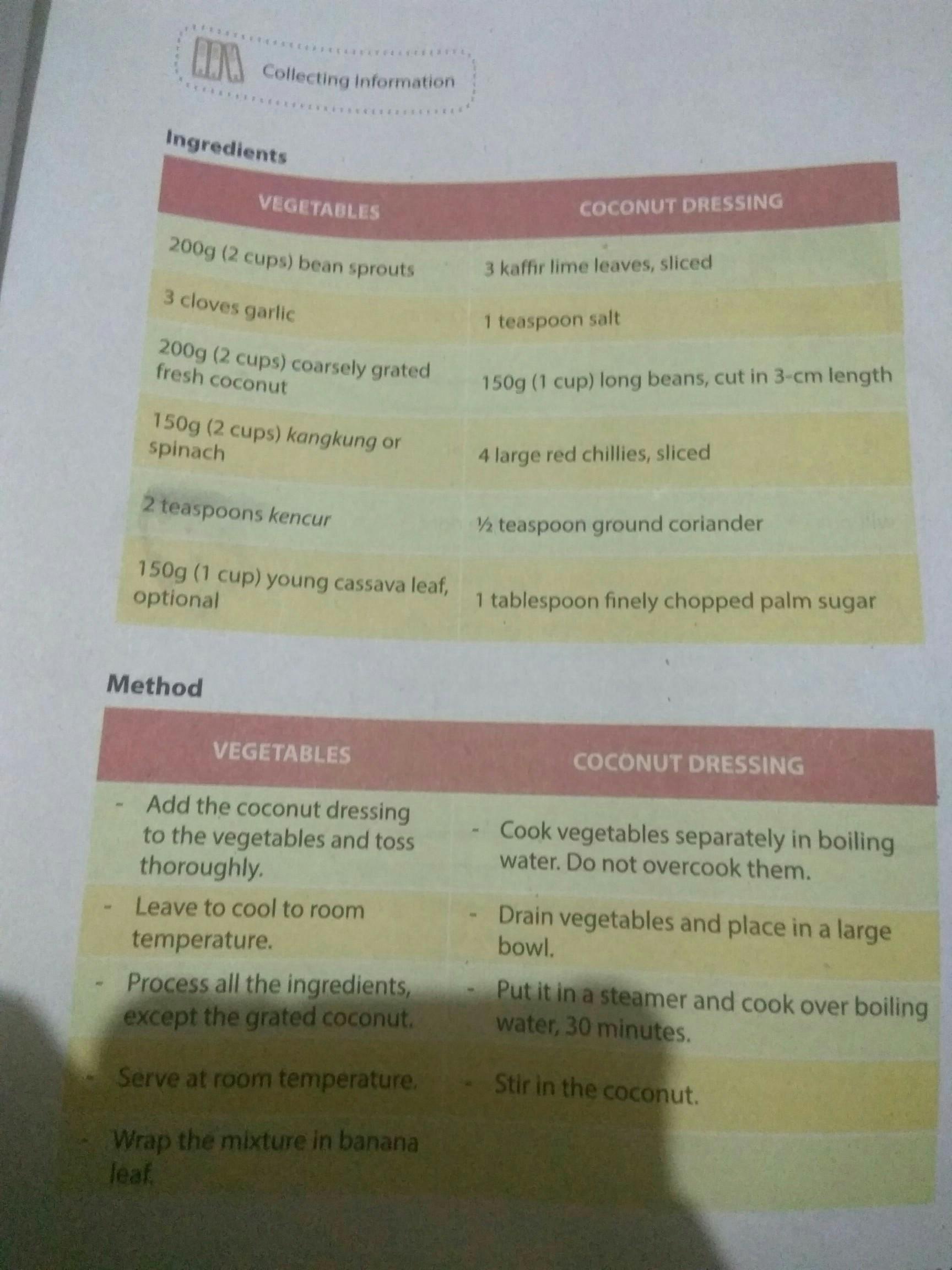 Jawaban Buku Paket B Inggris Kls 9 Kurikulum 2013 Hal 67 Dan 68 Brainly Co Id