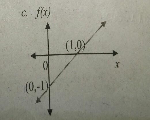 Tentukan hubungan x dan fx rumus fungsi dari diagram kartesius unduh jpg ccuart Images