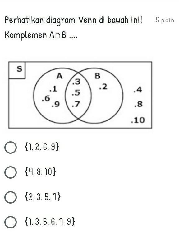 Perhatikan Diagram Venn Di Bawah Ini Komplemen A B Brainly Co Id