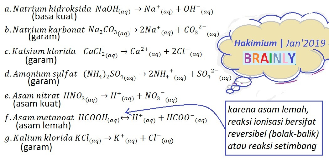 Tolong Jawabkan Kak Soal Kimiatulis Reaksi Ionisasi Dari Senyawa