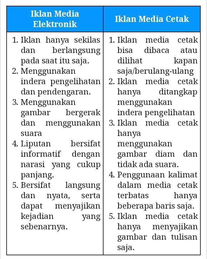 Sebutkan Perbedaan Iklan Media Cetak Dan Iklan Media Elektronik