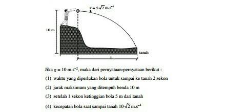 Pernyataan yang benar tentang gerak parabola adalah nomor ...
