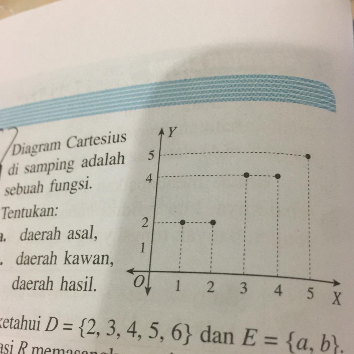 Diagram cartesius di samping adalah sebuah fungsi tentukan a diagram cartesius di samping adalah sebuah fungsi tentukan a daerah asal b daerah kawan c daerah hasil ccuart Images