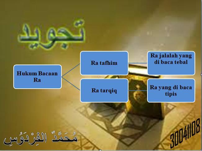 Hukum Bacaan Lam Dan Ra Surah Al Hadid Ayat 17 19 Brainly Co Id