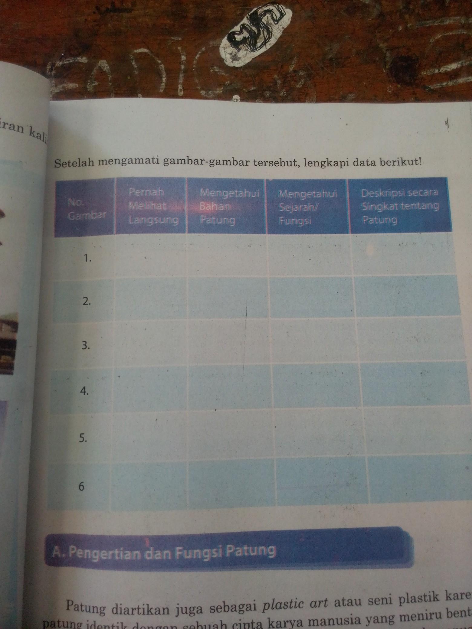Kunci Jawaban Seni Budaya Kelas 9 Halaman 27 Kumpulan Soal