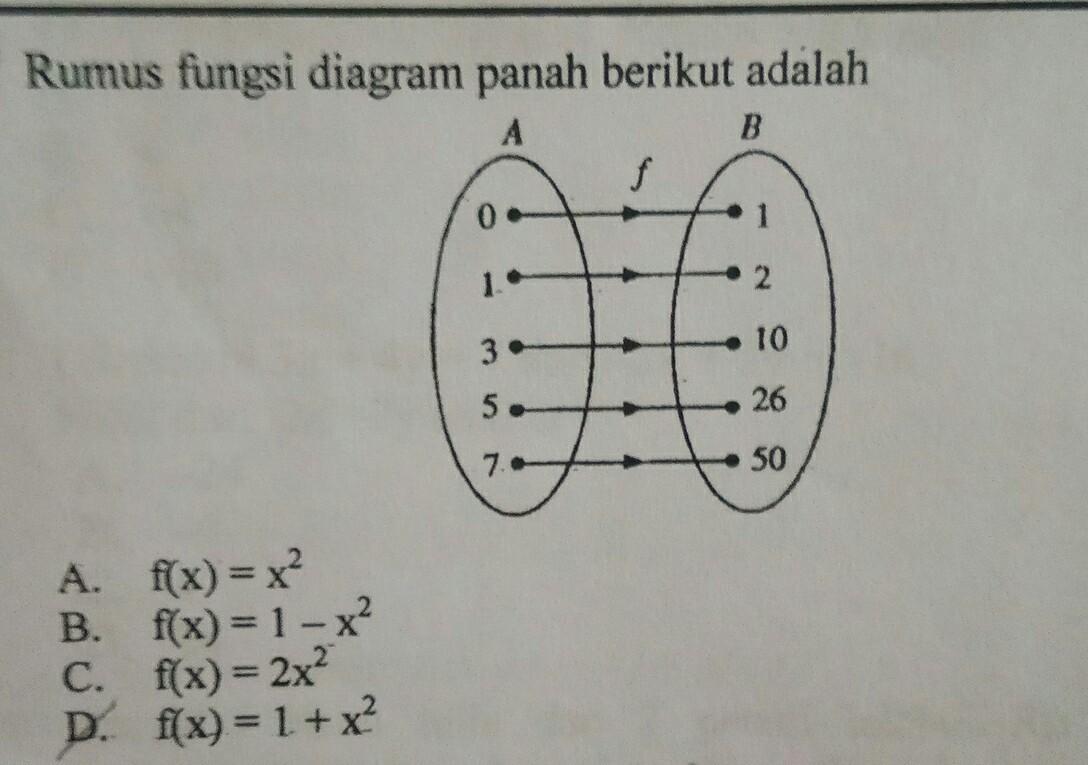 Rumus fungsi diagram panah berikut adalah brainly rumus fungsi diagram panah berikut adalah unduh jpg ccuart Image collections