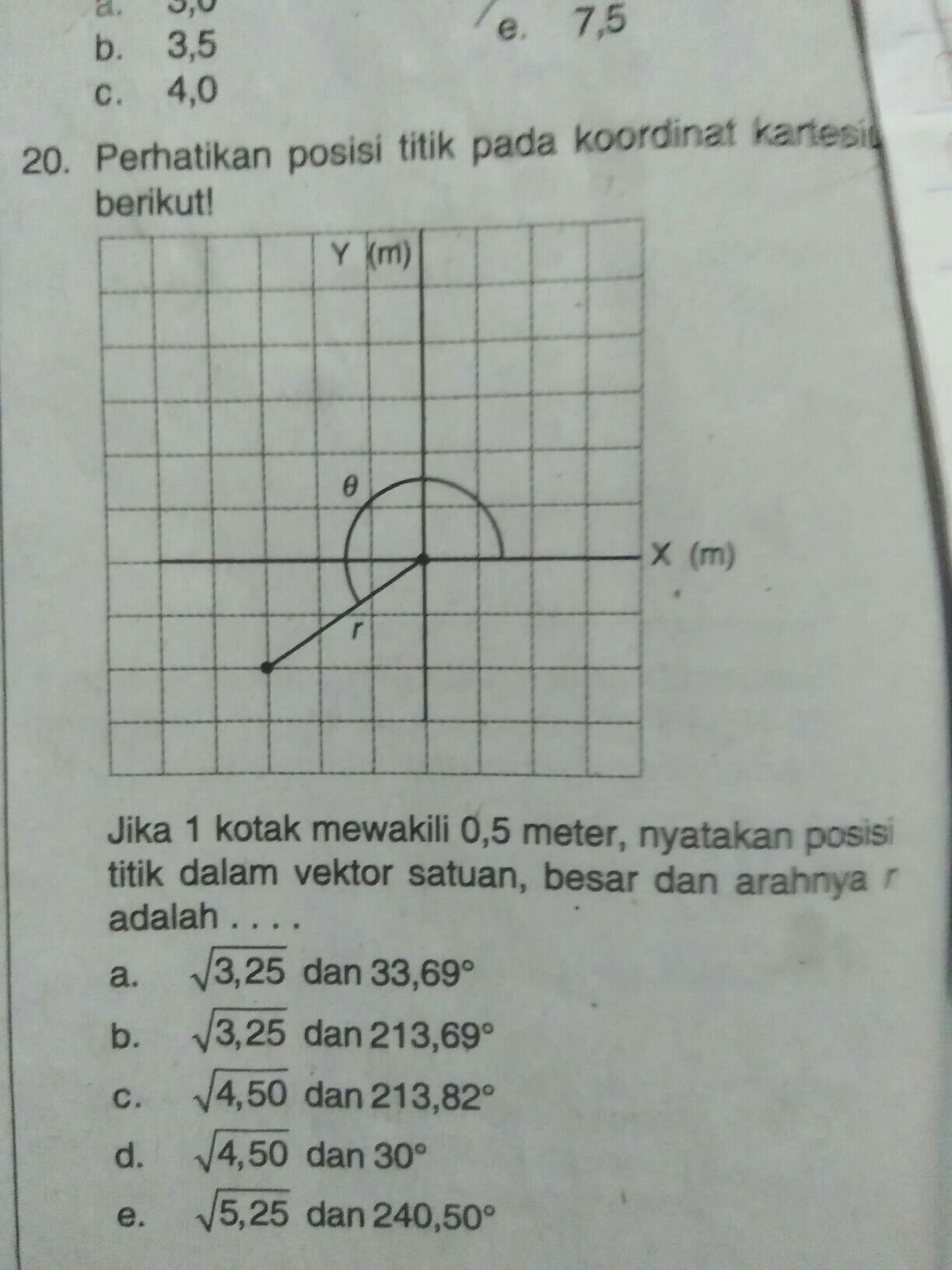 jika 1 kotak mewakili 0,5 meter nyatakan posisi titik ...