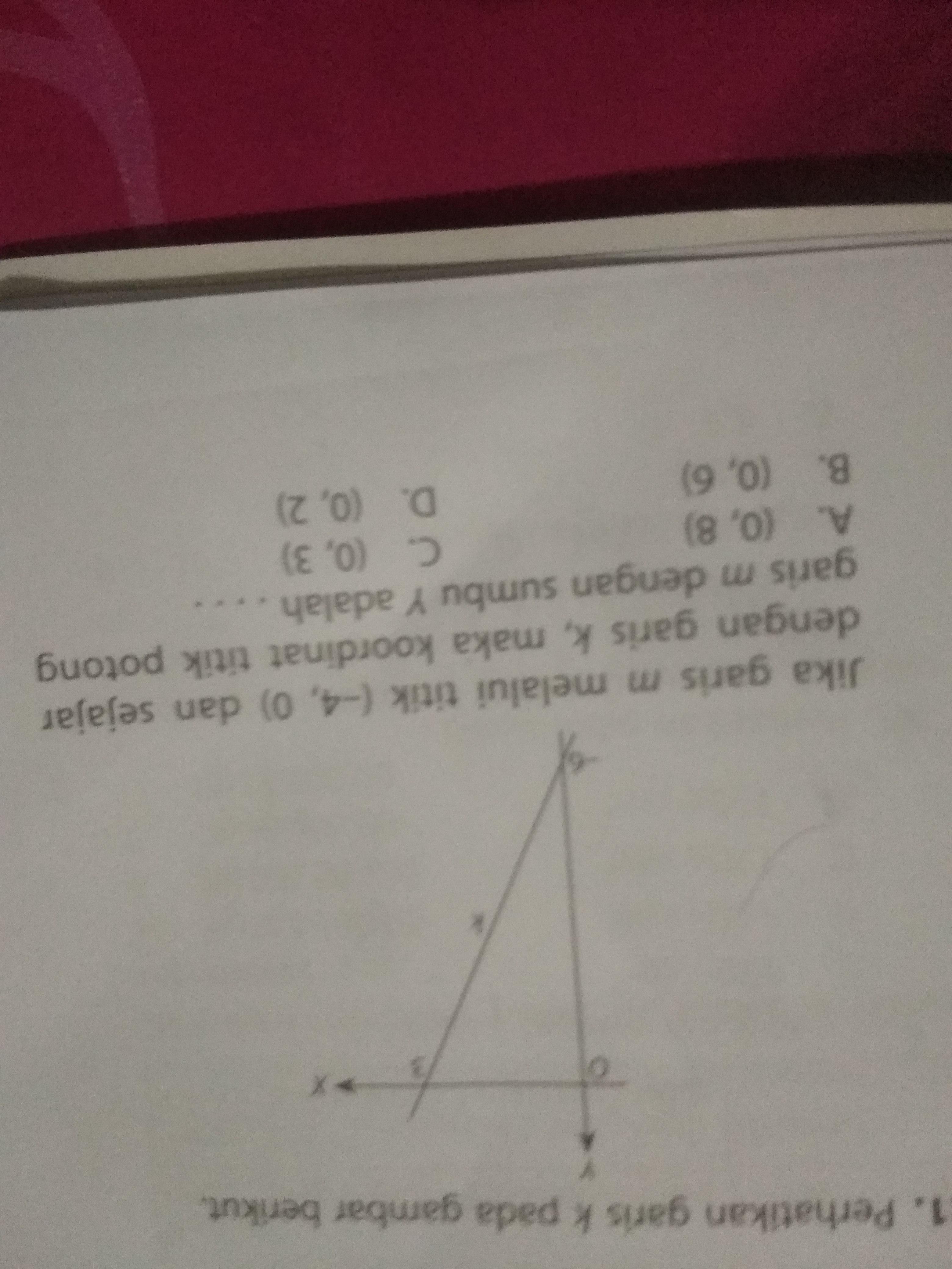 Jika garis m melalui titik (-4,0) dan sejajar dengan garis ...