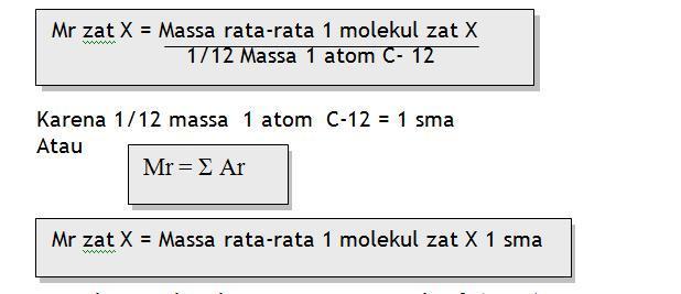 Jika Ar Mg = 24, Ar H = 1 dan Ar O = 16. Ar S = 32 ...