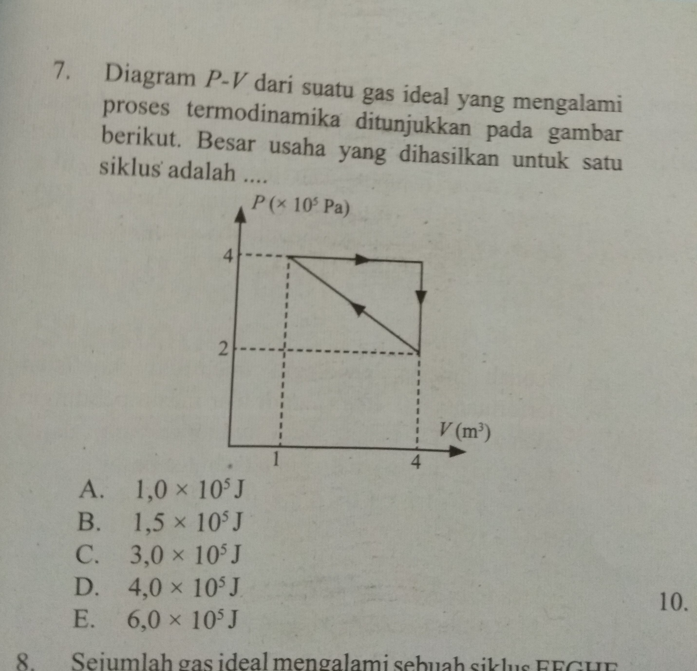 diagram pv pada gas