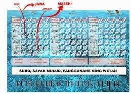 Sebutkan Akulturasi Kebudayaan Indonesia Dengan Kebudayaan Islam