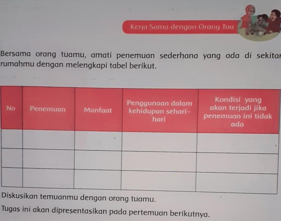 Kunci Jawaban Tema 3 Kelas 6 Halaman 69 Plis Jam 2 Siang Ini Dikumpulkan Brainly Co Id