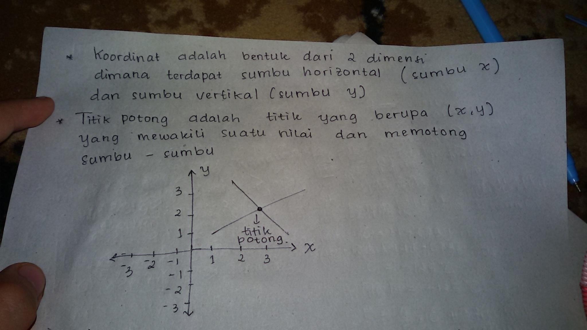 Koordinat titik potong persamaan y=2x + 1 dengan sumbu x ...