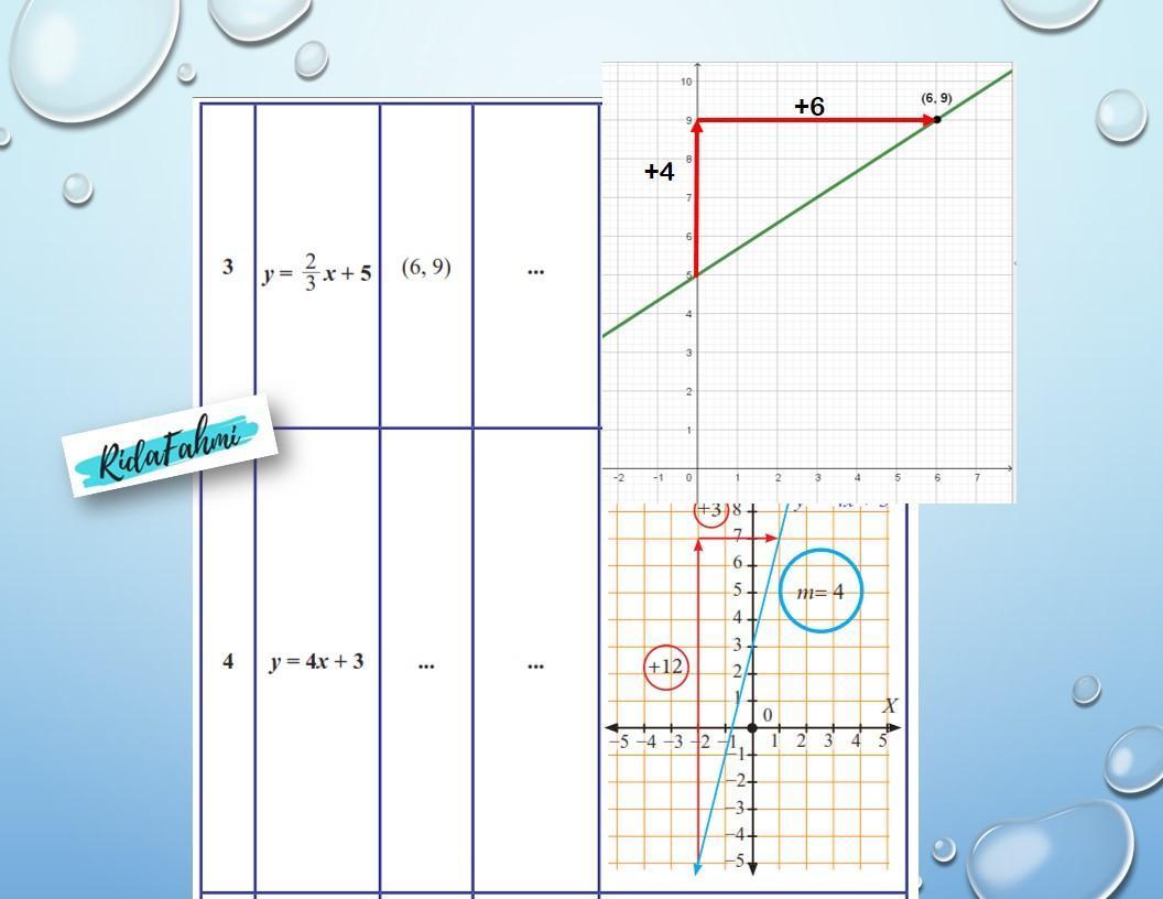 Jawaban Matematika Dari Lks Murti Cahyani Soal Revisi