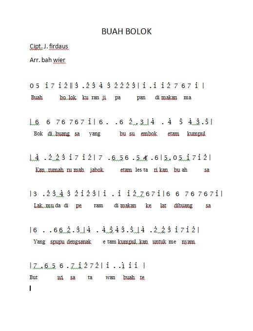 Not Angka Pianika Lagu Buah Bolok Brainly Co Id