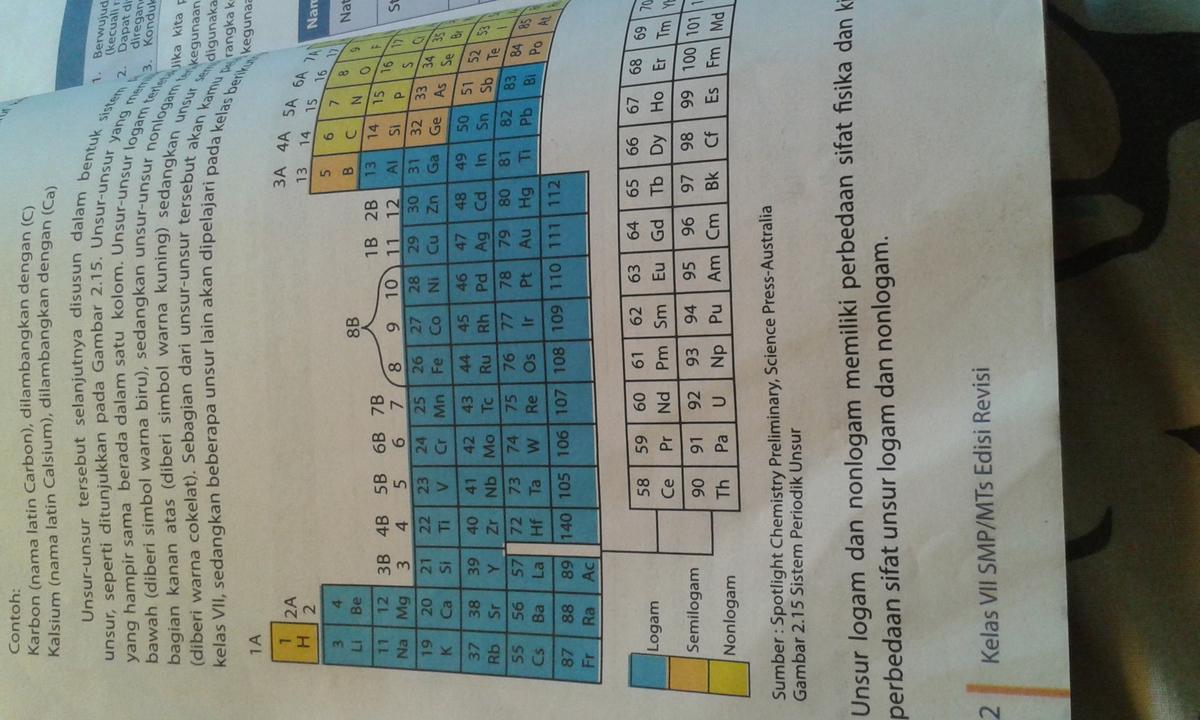 Apa sih arti warna putih di tabel periodik unsur brainly apa sih arti warna putih di tabel periodik unsur urtaz Choice Image
