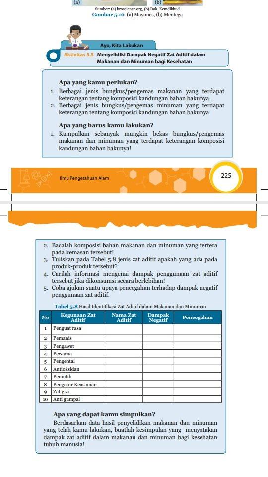Tabel 5 8 Hasil Identifikasi Zat Aditif Dalam Makanan Dan Minuman Brainly Co Id