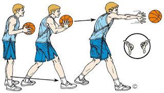 Bagaimana Cara Melakukan Gerakan Melempar Mendatar Berpasangan Pada Bola Basket Brainly Co Id