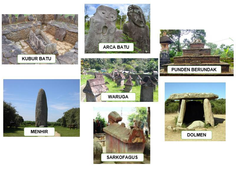 Konsep Kepercayaan Erat Kaitannya Dengan Benda Benda Peninggalan Zaman Megalitikum Jelaskan Brainly Co Id