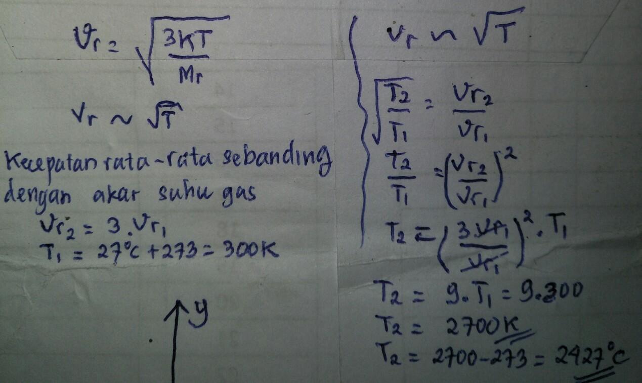 Tolong bantu jawab! Suatu gas ideal berada di dalam ruang ...