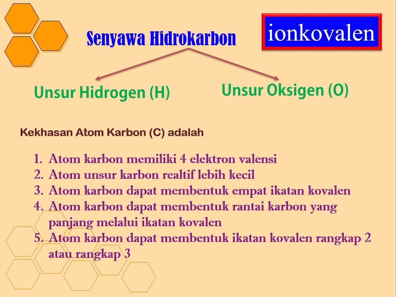 10 contoh senyawa hidrokarbon dalam kehidupan sehari hari ...