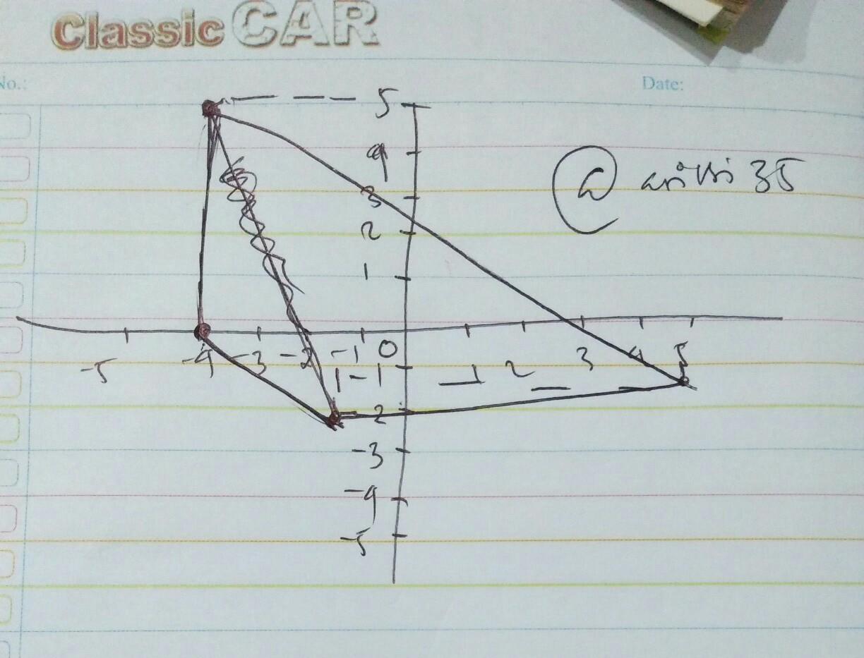 Bangun ABCD adalah trapesium siku siku koordinat titik A ...