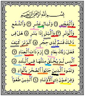 Hukum Tajwid Dari Surah Al Fajr 1 10 Brainly Co Id