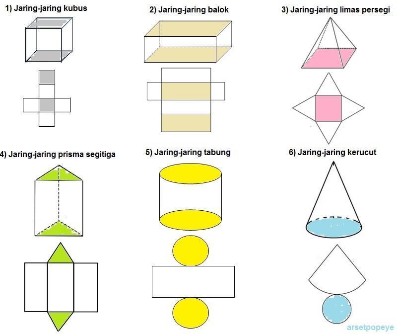 Cara Membuat Jaring Jaring Kubus Dan Balok Dari Karton ...