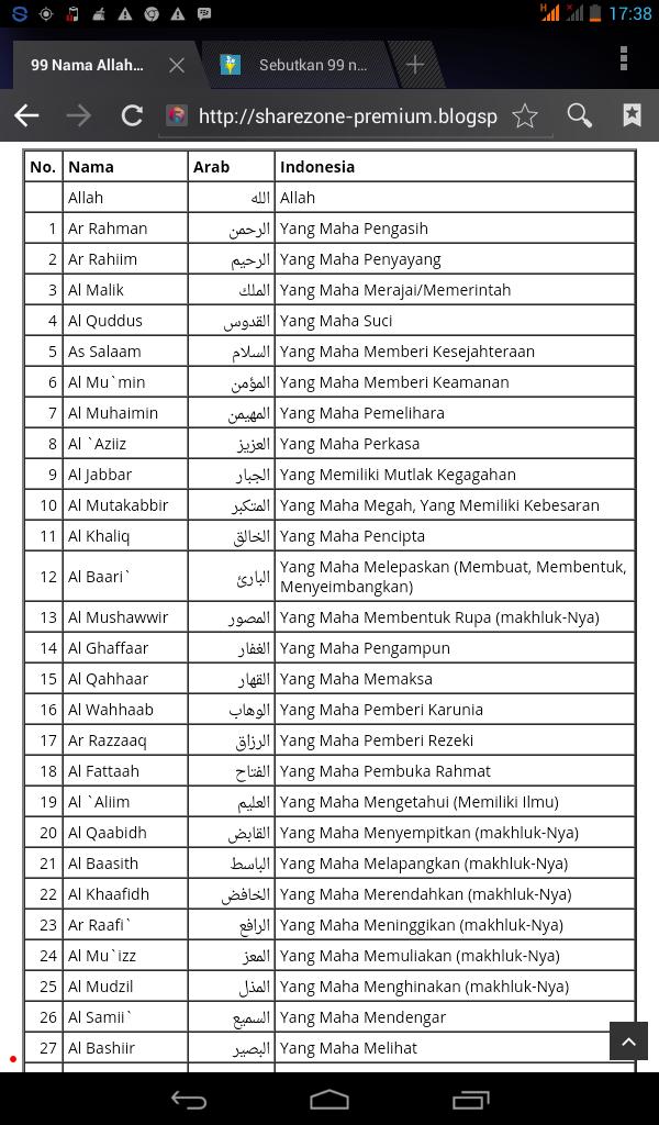 Sebutkan 99 Nama Asmaul Husna
