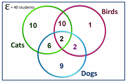 Diagram venn 3 himpunan brainly unduh jpg ccuart Choice Image