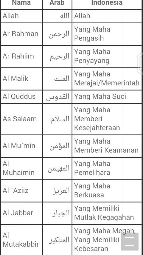 Sebutkan 10 Nama Nama Asmaul Husna Beserta Artinya Brainly Co Id