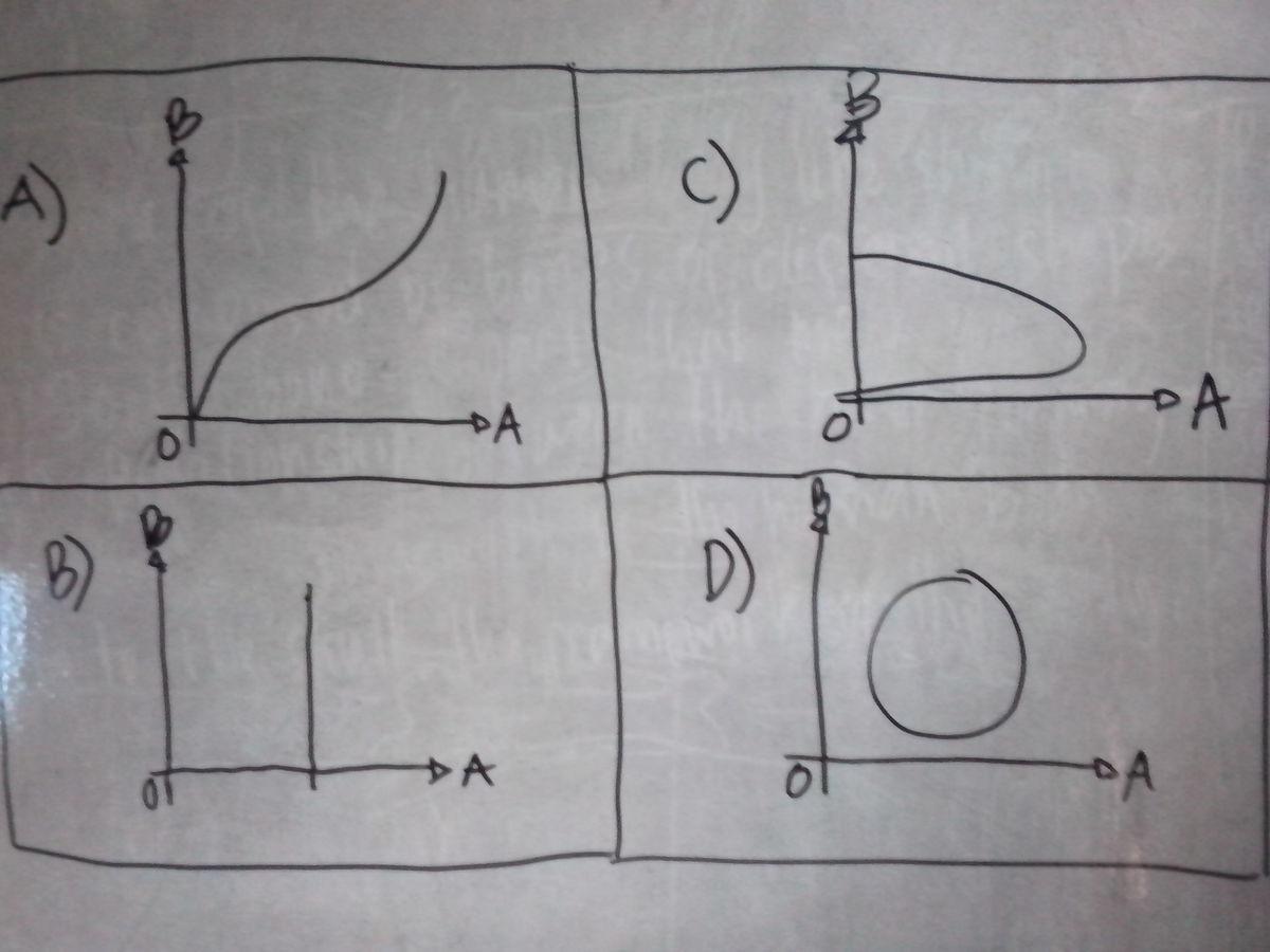 Diagram cartesius berikut yang merupakan pemetaan dari a ke b adalah unduh jpg ccuart Gallery