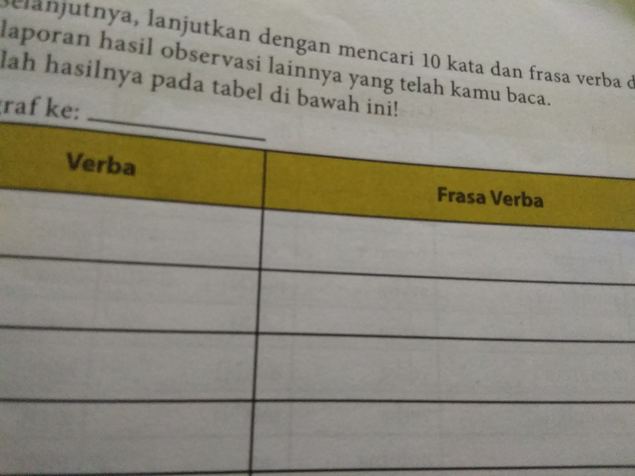 Contoh Verba Dan Frasa Verba Brainly Co Id