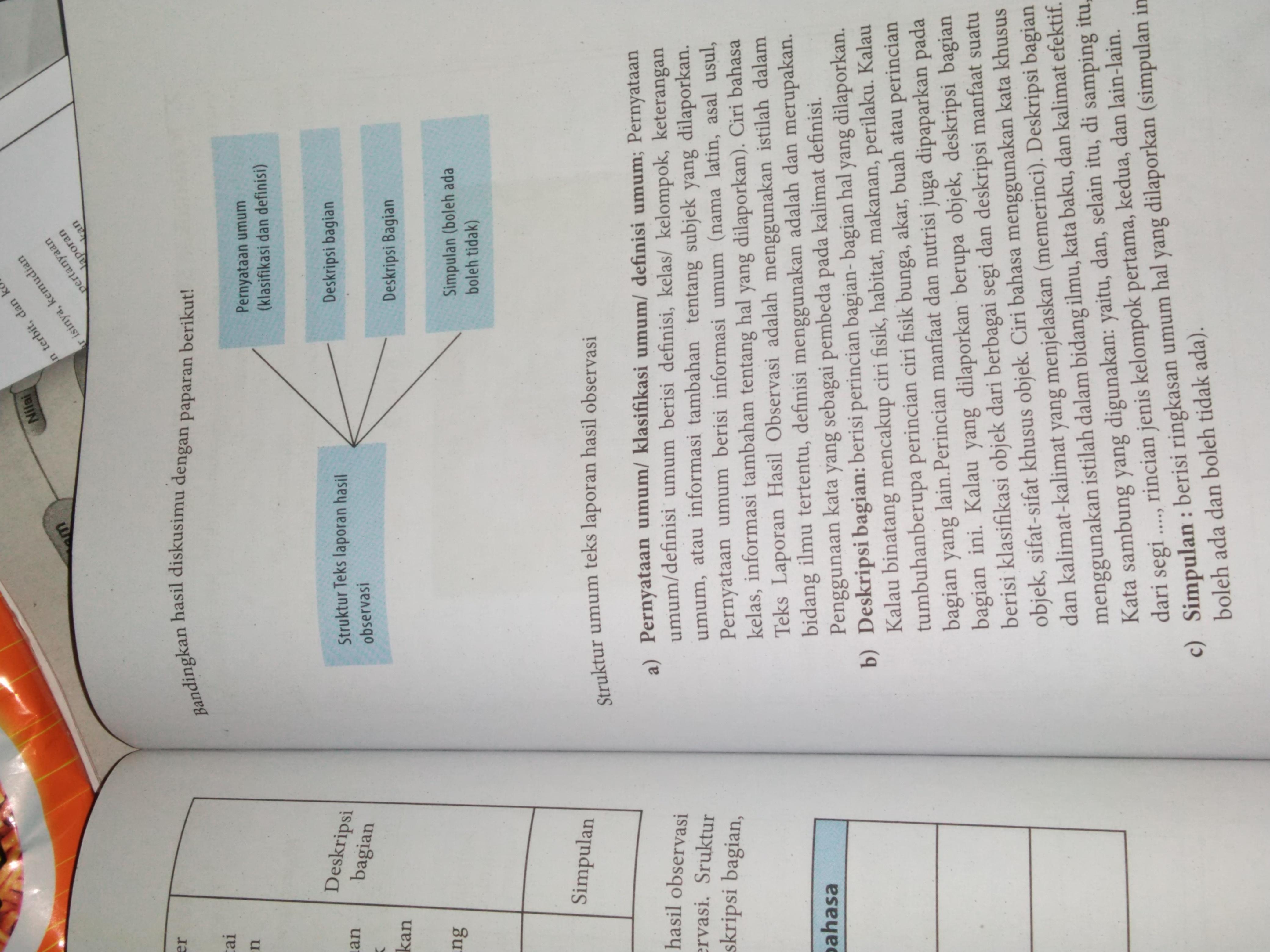 Sebutkan Dan Jelaskan Struktur Teks Laporan Hasil Observasi Brainly Co Id