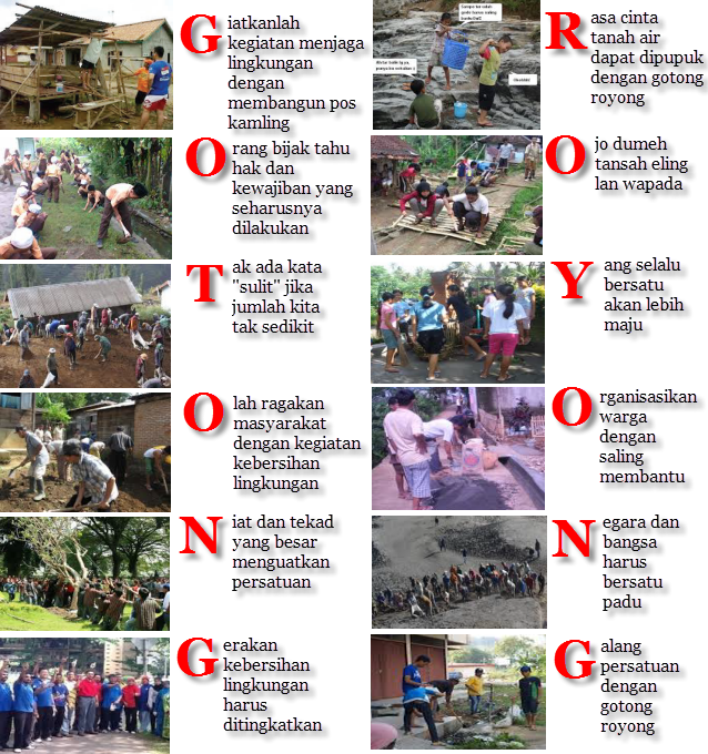 Berikan Contoh Poster Yang Berdasarkan Dari Huruf Gotong Royong