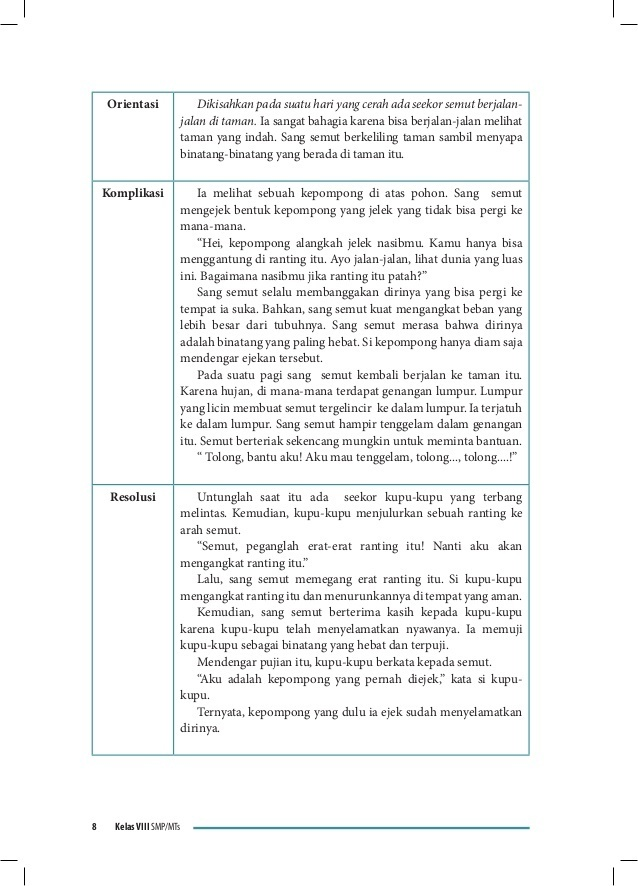 Contoh Cerita Fabel Yang Berisi Orientasi Komplikasi Resolusi Koda