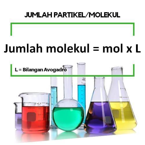Hitunglah mol dan jumlah partikel dari a. 28 g Fe b. 9,6 g ...