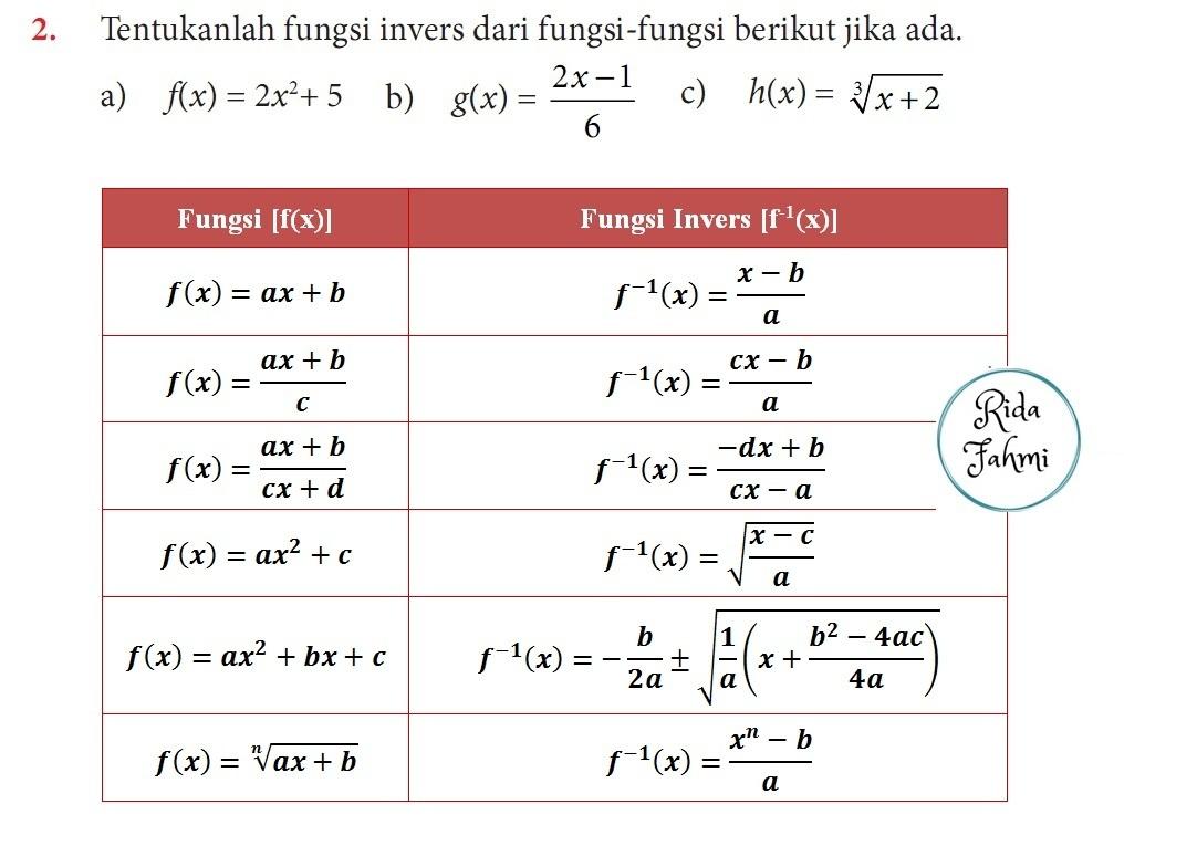 Tentukan Fungsi Invers Dari Fungsi Fungsi Berikut Jika Ada A F X 2x 5 B 2x 1 6 C H X Brainly Co Id