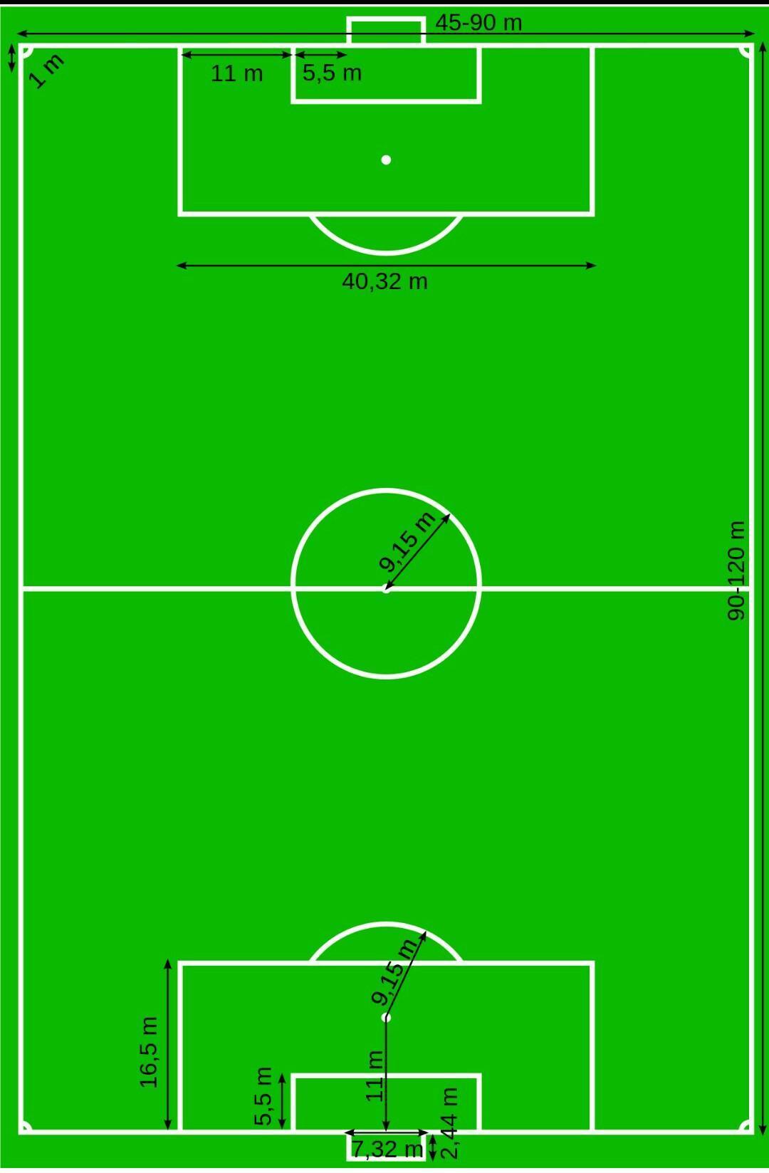 Berapa Sih Ukuran Lapangan Sepak Bola Brainly Co Id