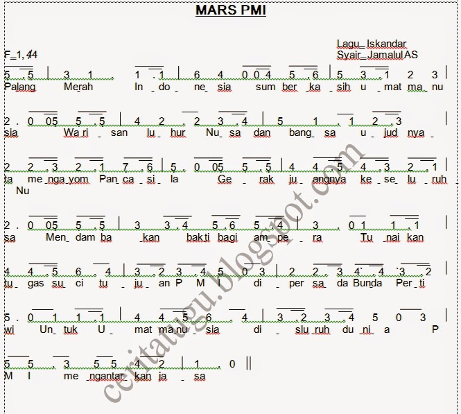 Download Lagu Mars On Your Mind